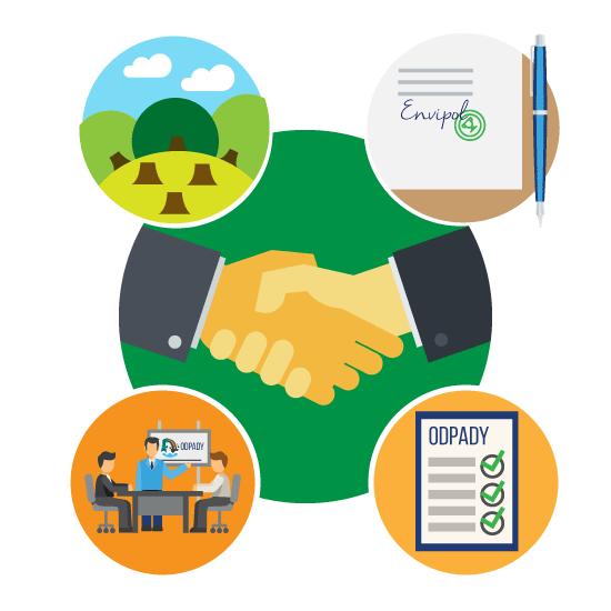 Kompletné služby v environmentálnom poradenstvo | Envipol.sk